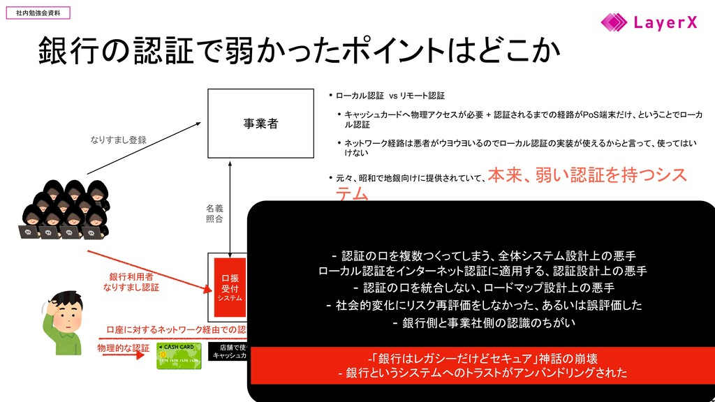 © 2020 LayerX Inc. 社内勉強会資料 キャッシュレス消費者還元施策するよ!!!...