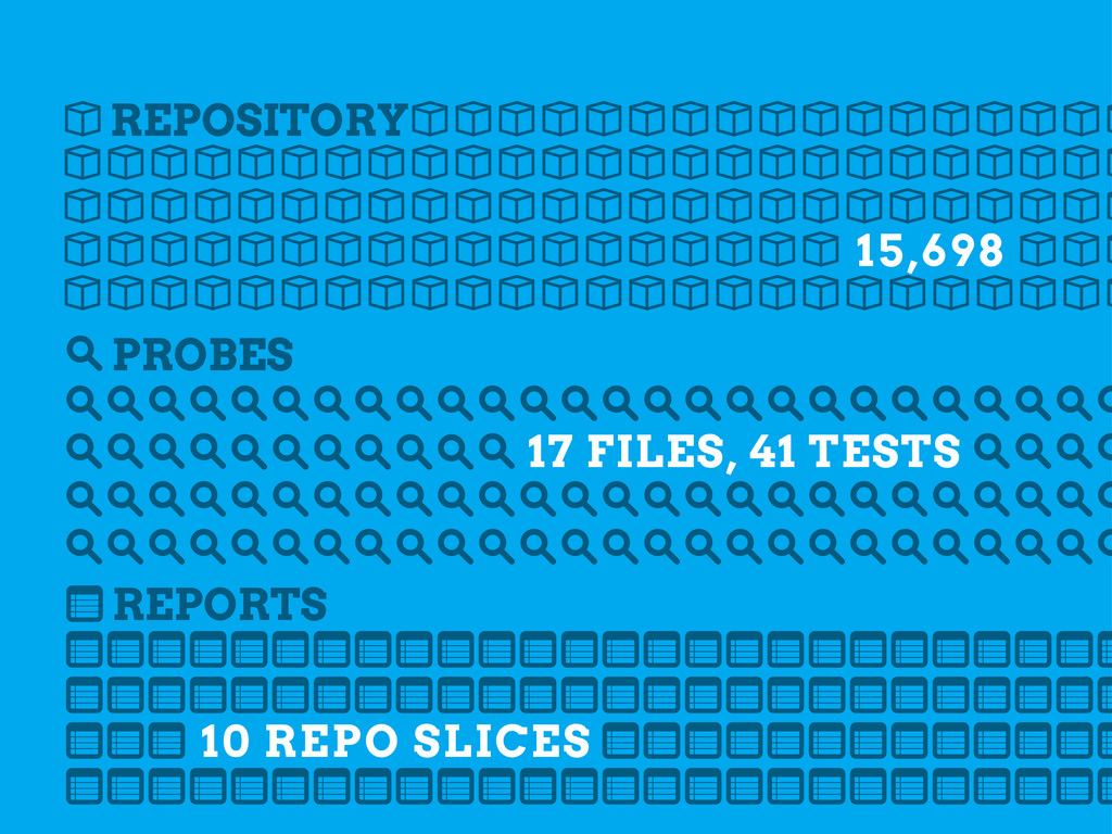 10 REPO SLICES REPOSITORY PROBES REPORTS b s n ...