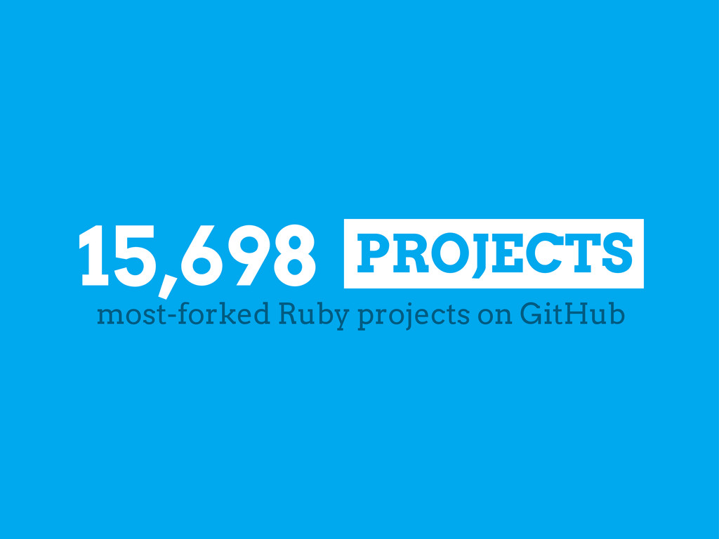 PROJECTS 15,698 most-forked Ruby projects on Gi...