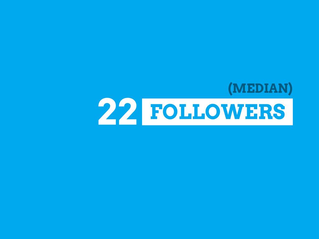 FOLLOWERS 22 (MEDIAN)