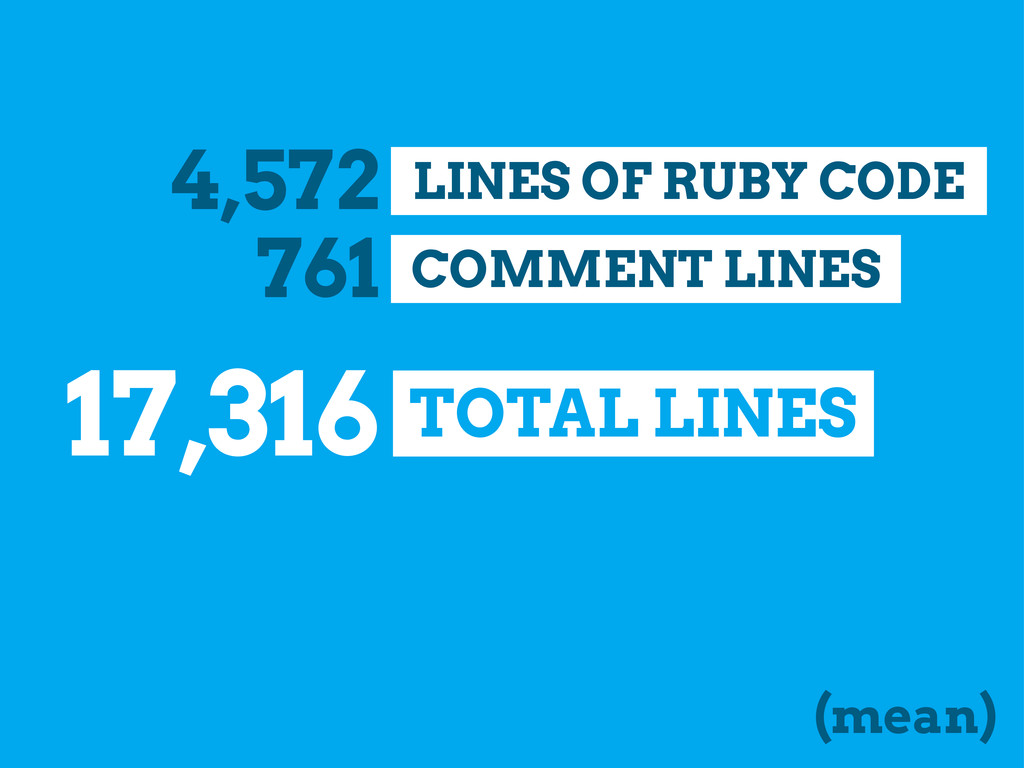 TOTAL LINES 17,316 LINES OF RUBY CODE 4,572 761...