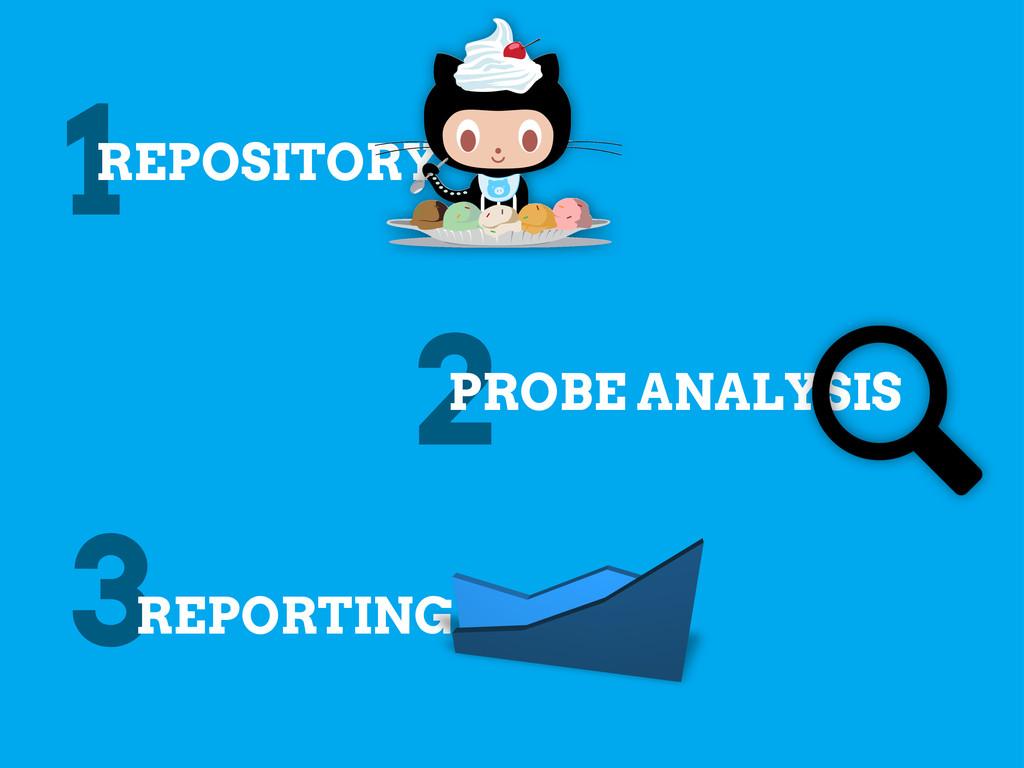 2 PROBE ANALYSIS 1REPOSITORY 3REPORTING
