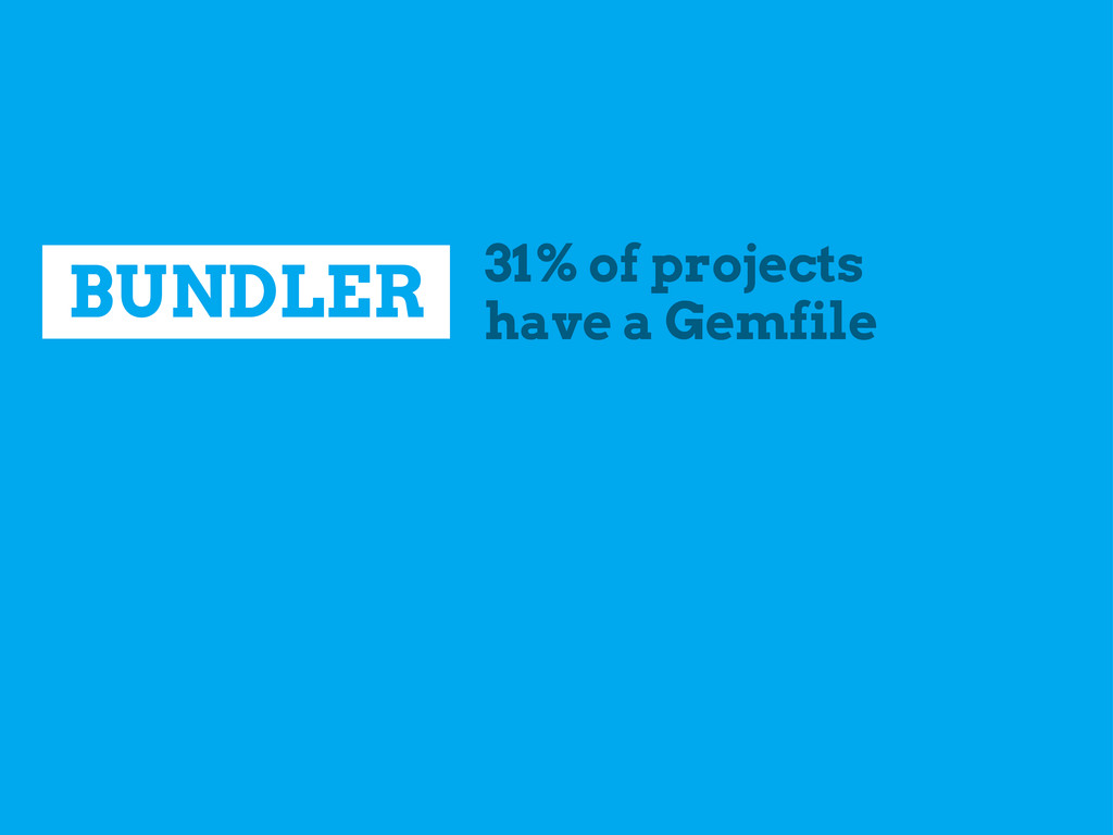 BUNDLER 31% of projects have a Gemfile