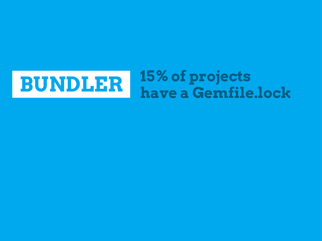 BUNDLER 15% of projects have a Gemfile.lock