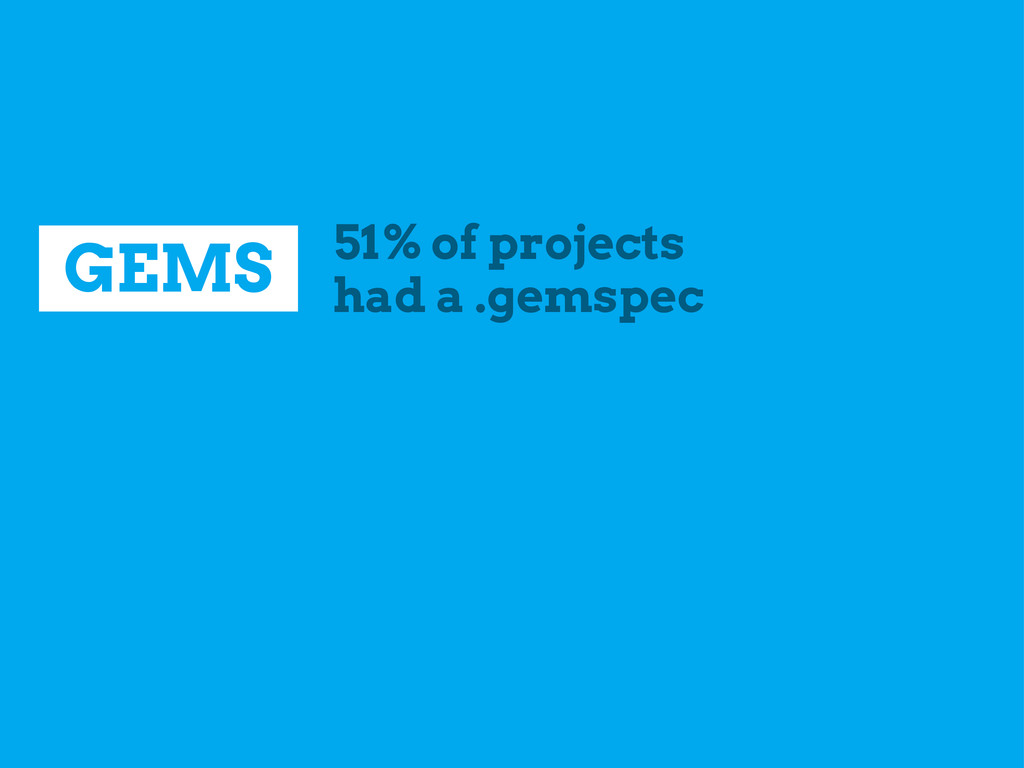 GEMS 51% of projects had a .gemspec
