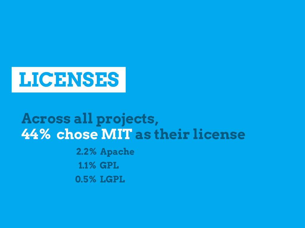 LICENSES Across all projects, 44% chose MIT as ...