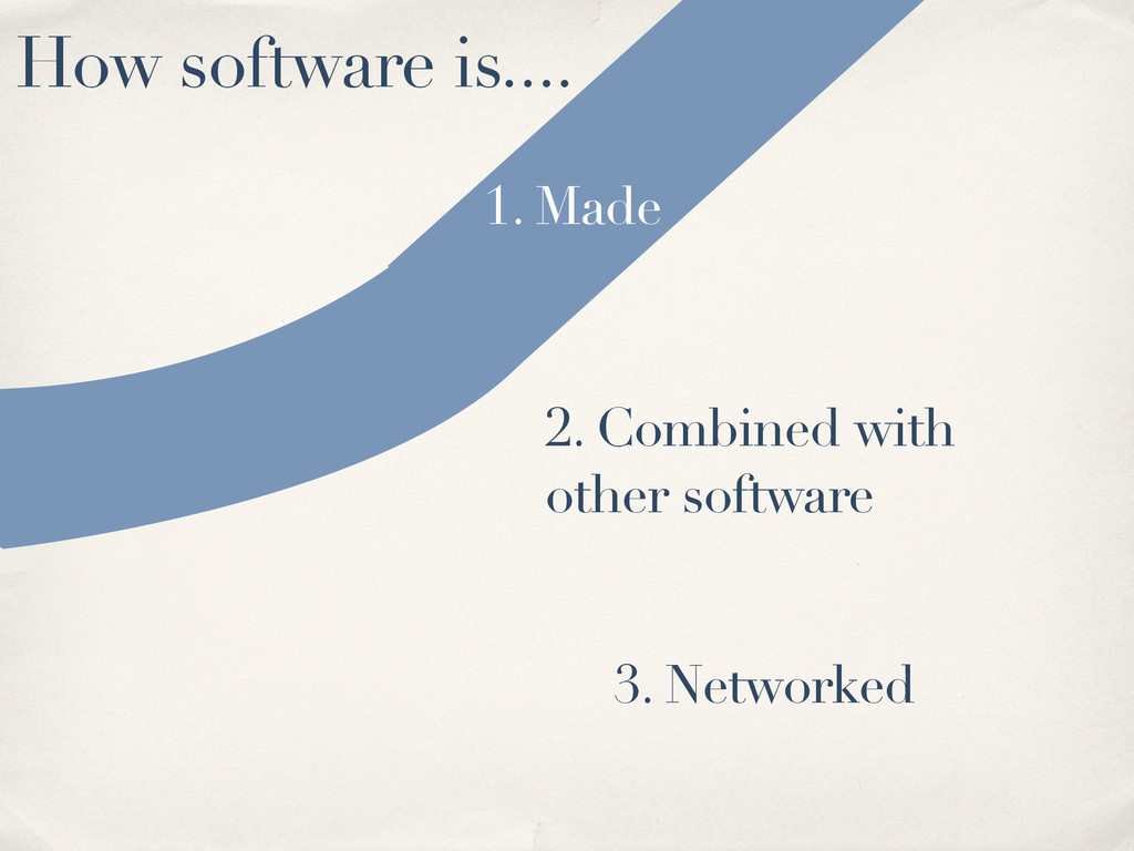How software is.... 1. Made 2. Combined with ot...