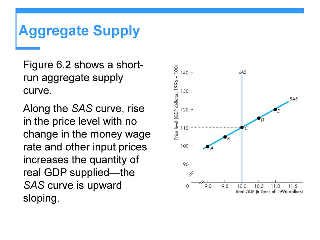 Aggregate Supply Figure 6.2 shows a short- run ...