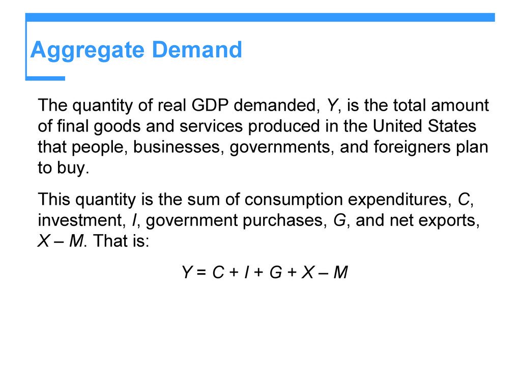 Aggregate Demand The quantity of real GDP deman...