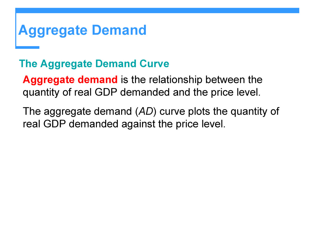 Aggregate Demand The Aggregate Demand Curve Agg...