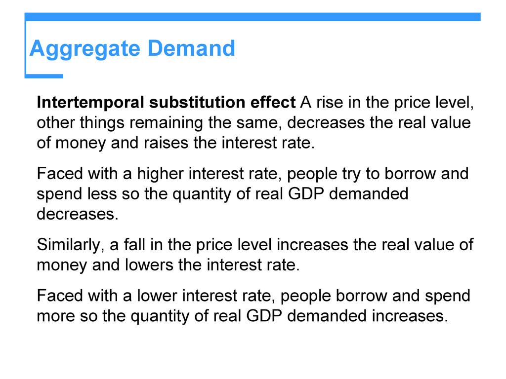 Aggregate Demand Intertemporal substitution eff...