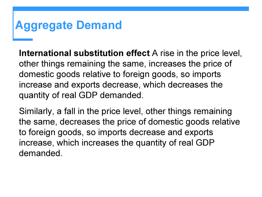 Aggregate Demand International substitution eff...