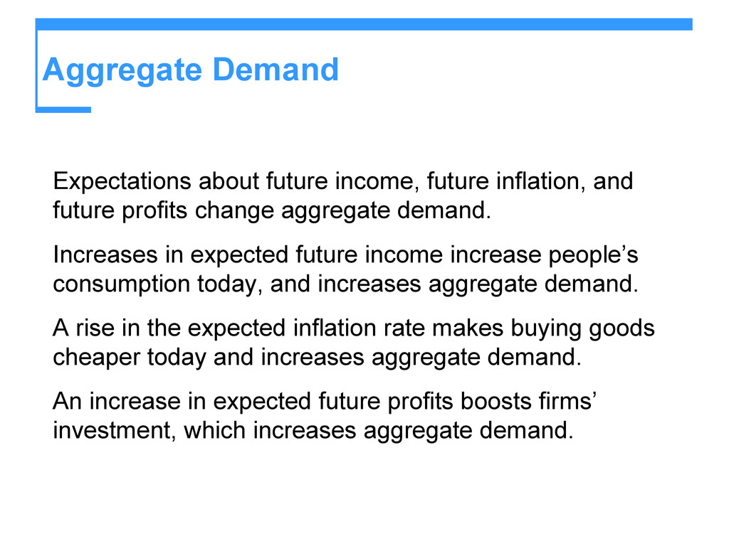 Aggregate Demand Expectations about future inco...