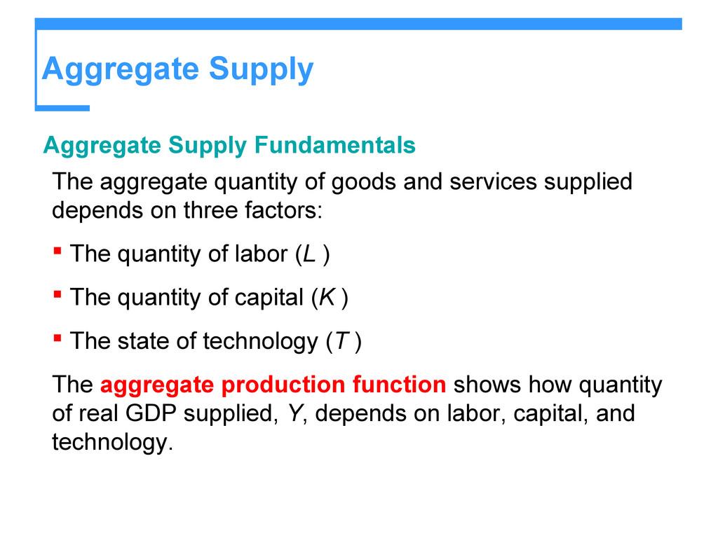 Aggregate Supply Aggregate Supply Fundamentals ...