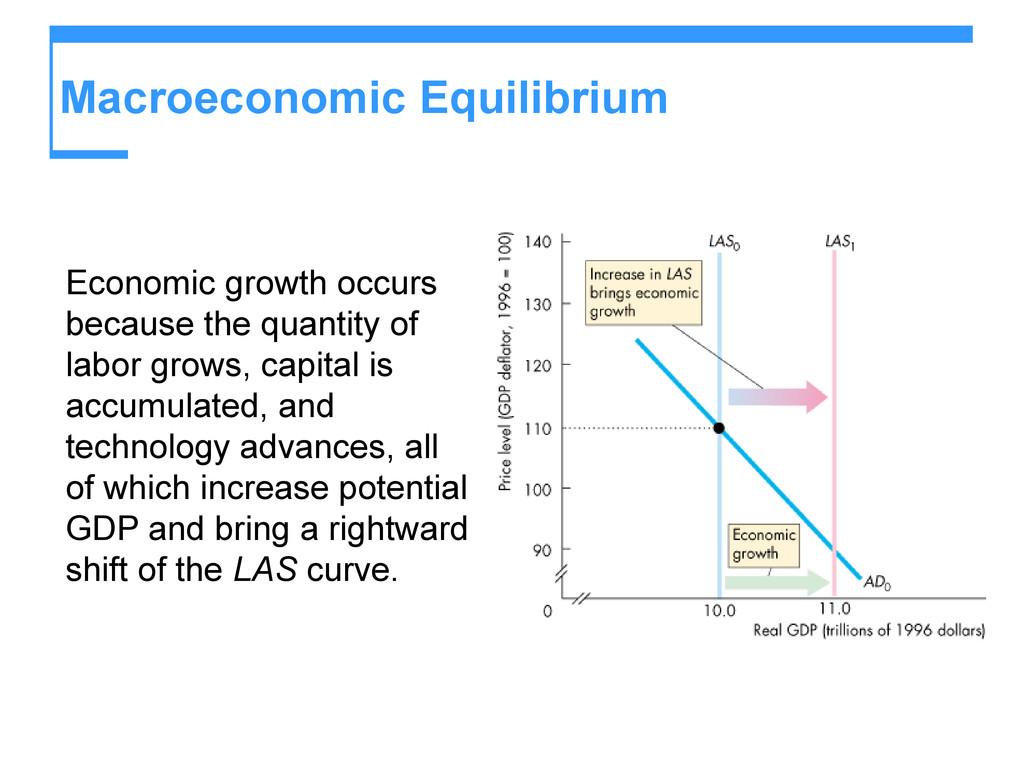 Macroeconomic Equilibrium Economic growth occur...