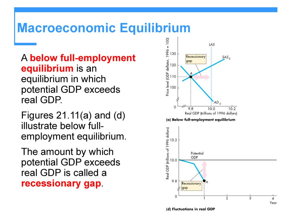 Macroeconomic Equilibrium A below full-employme...