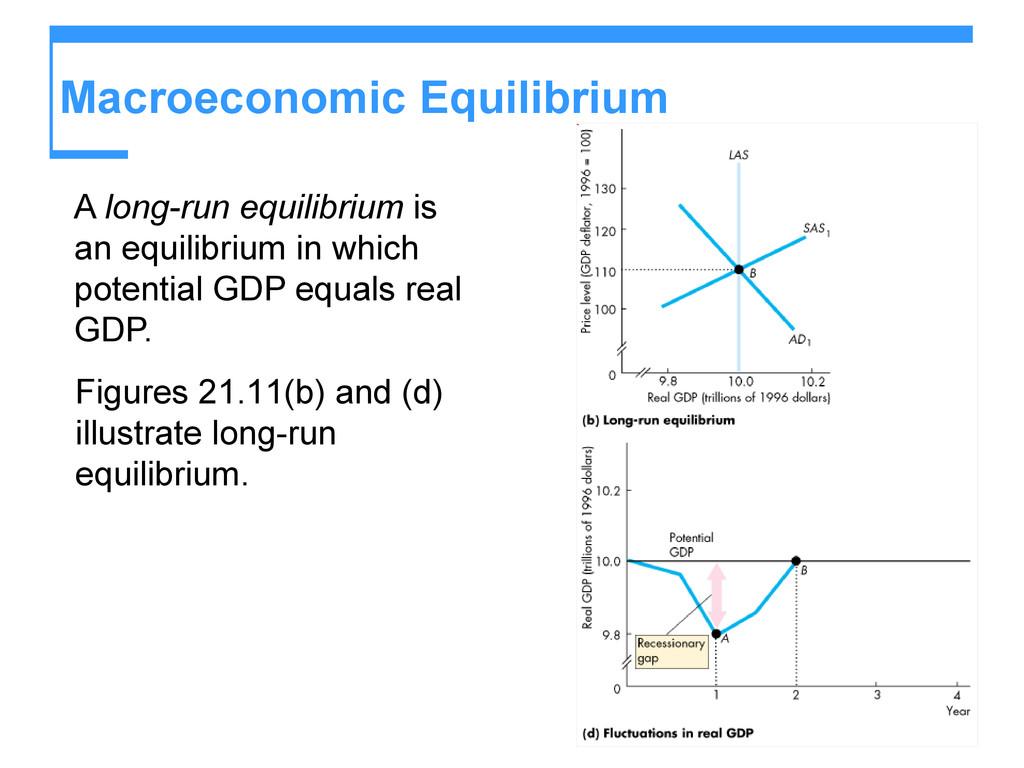 Macroeconomic Equilibrium A long-run equilibriu...