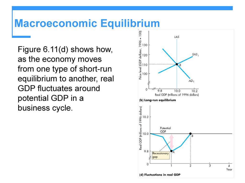 Macroeconomic Equilibrium Figure 6.11(d) shows ...