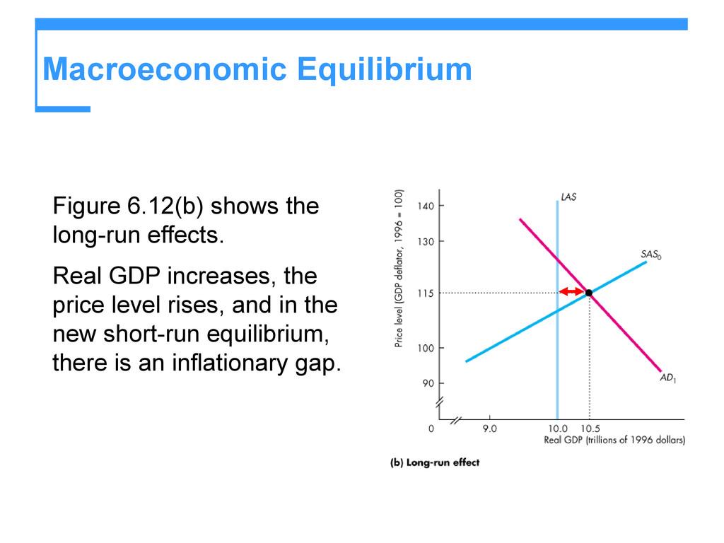 Macroeconomic Equilibrium Figure 6.12(b) shows ...