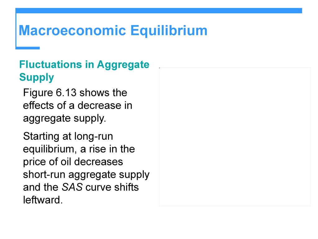 Macroeconomic Equilibrium Fluctuations in Aggre...