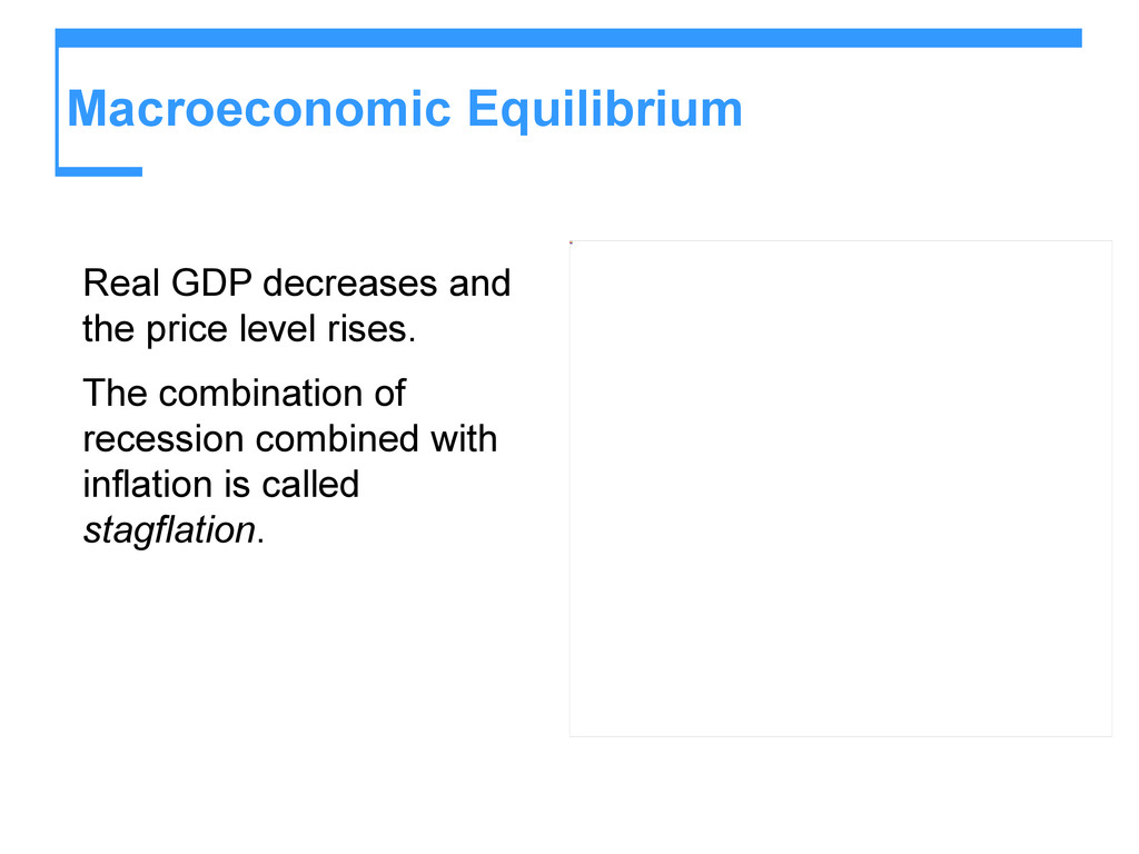 Macroeconomic Equilibrium Real GDP decreases an...