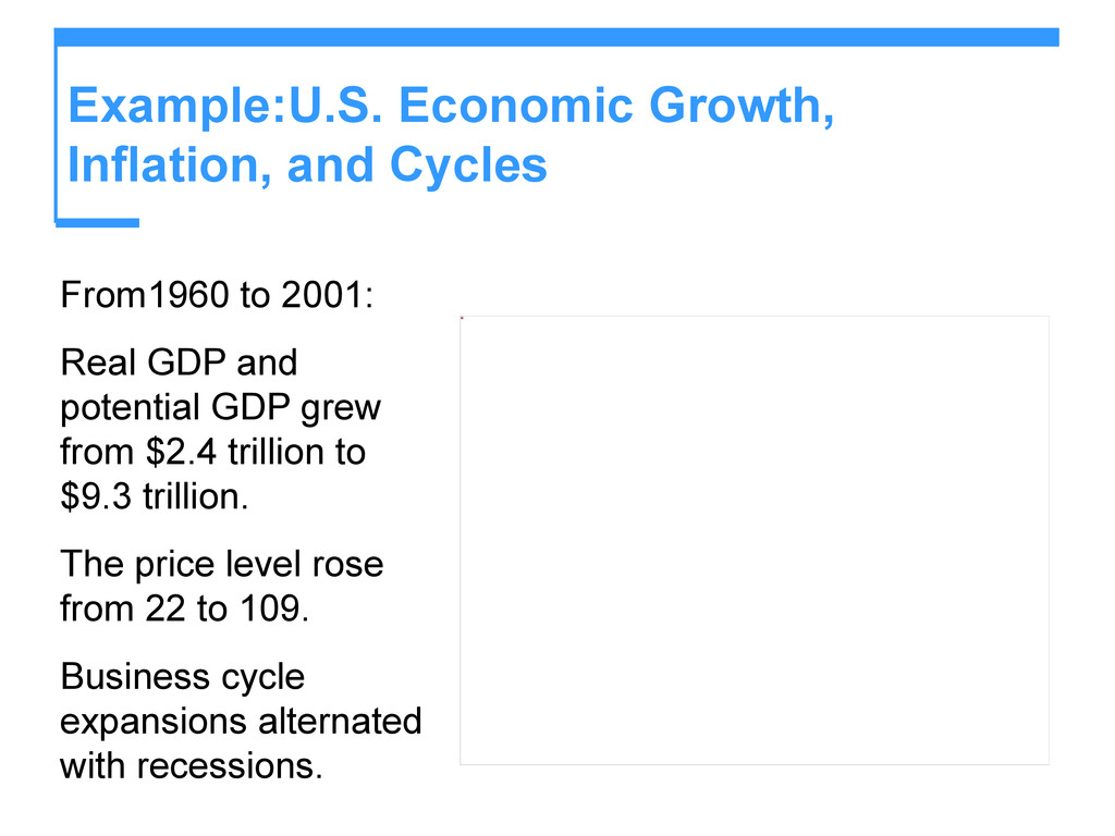Example:U.S. Economic Growth, Inflation, and Cy...
