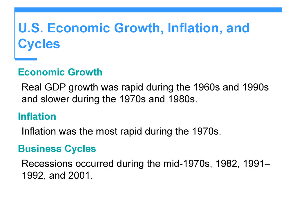 U.S. Economic Growth, Inflation, and Cycles Eco...