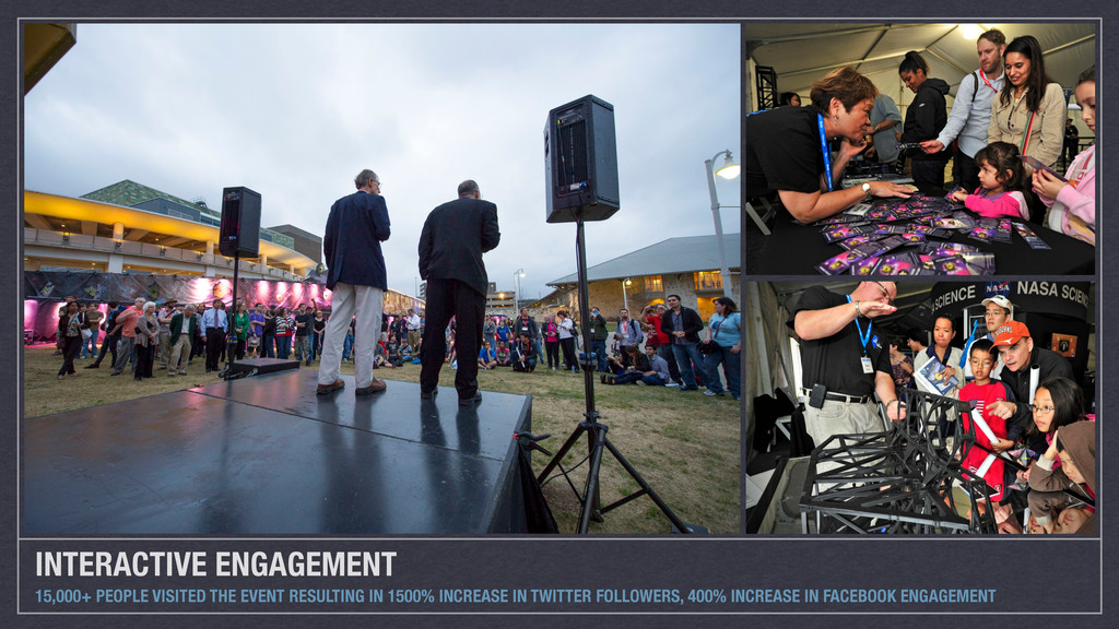 INTERACTIVE ENGAGEMENT 15,000+ PEOPLE VISITED T...