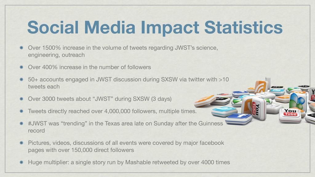 Social Media Impact Statistics Over 1500% incre...
