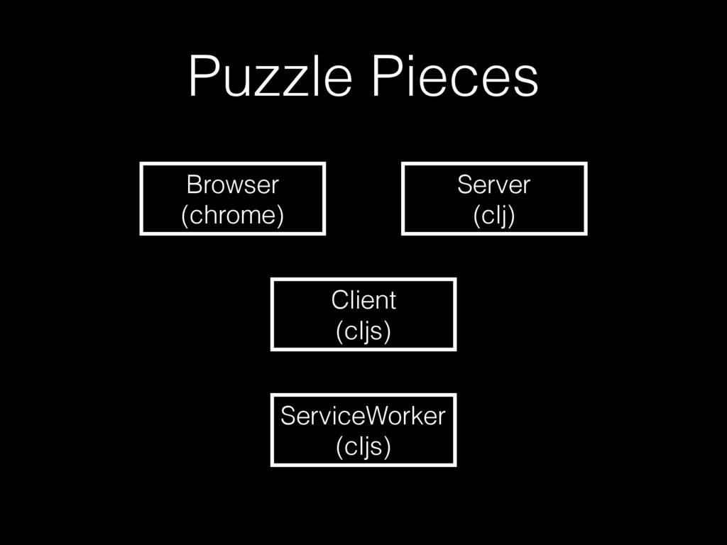 Puzzle Pieces Server (clj) Browser (chrome) Cli...
