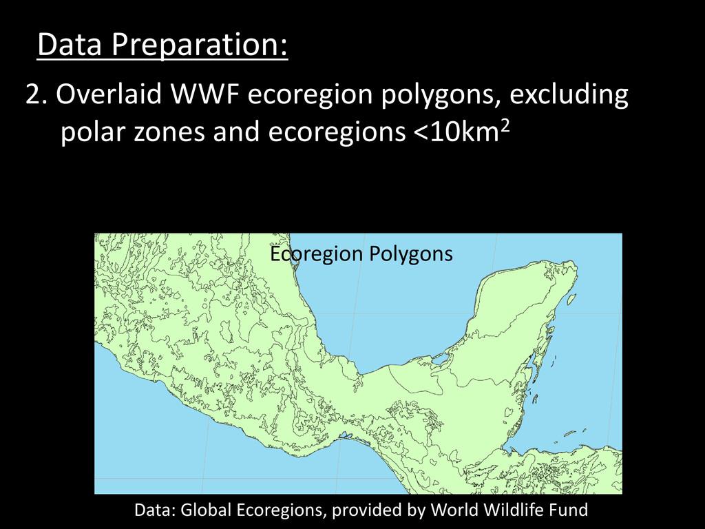 Data Preparation: 2. Overlaid WWF ecoregion pol...