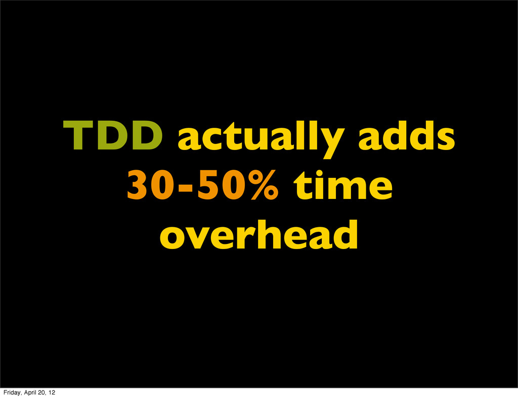 TDD actually adds 30-50% time overhead Friday, ...