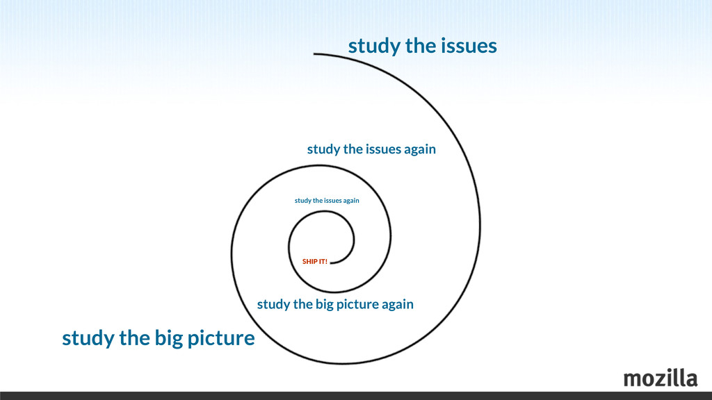 study the issues study the big picture study th...