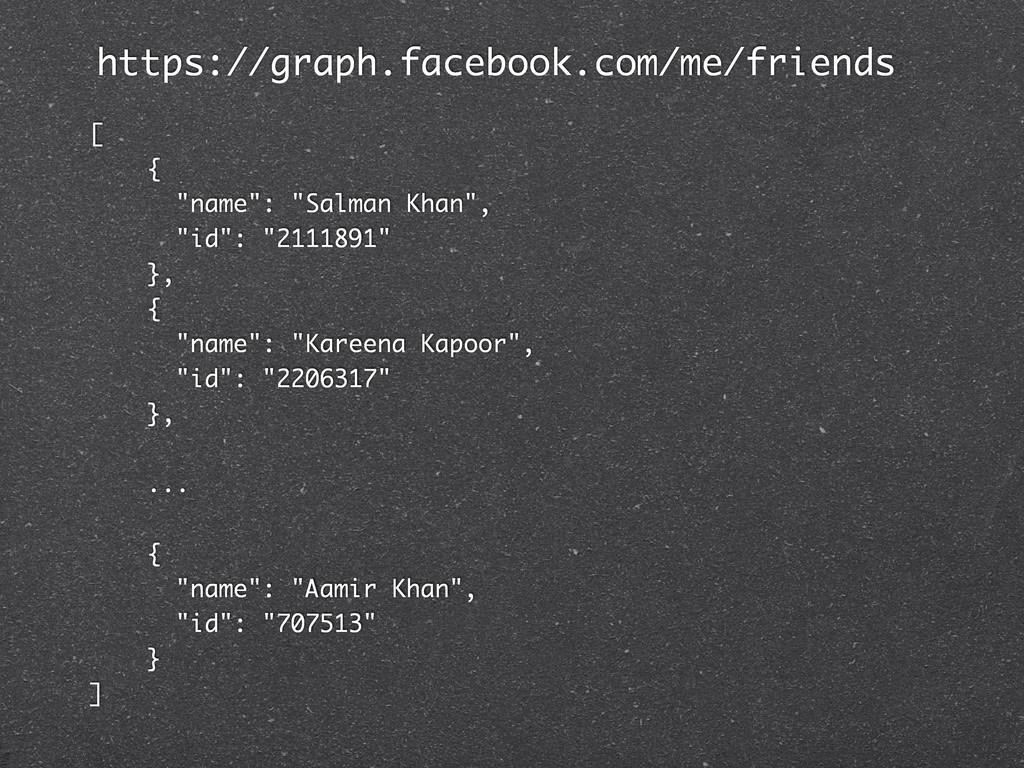 "[ { ""name"": ""Salman Khan"", ""id"": ""2111891"" }, {..."