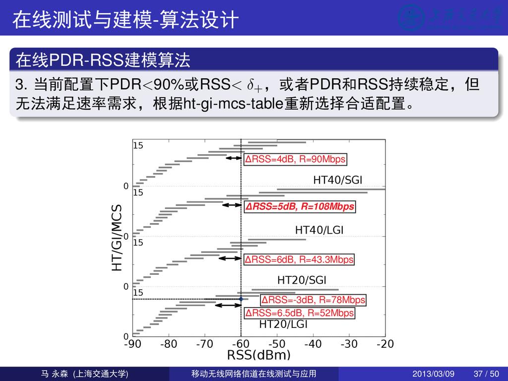 3'ÿÁ†ï -Ž{ O 3'PDR-RSSï Ž{ 3. c ˜ePDR<90%½RSS< ...