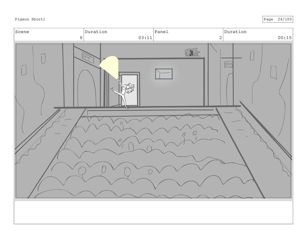 Scene 6 Duration 03:11 Panel 2 Duration 00:15 P...