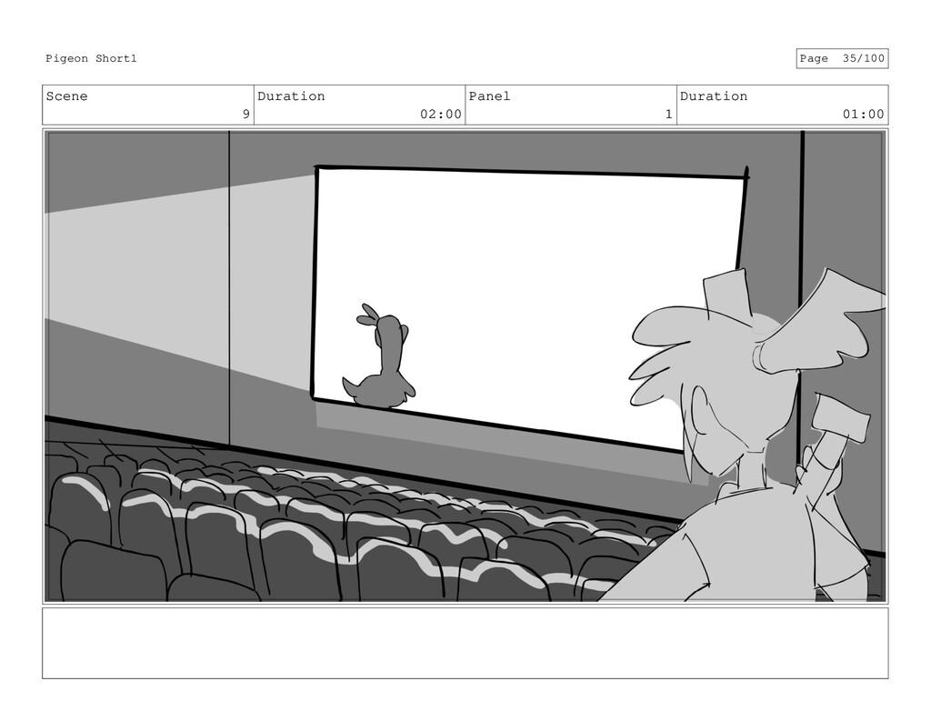 Scene 9 Duration 02:00 Panel 1 Duration 01:00 P...
