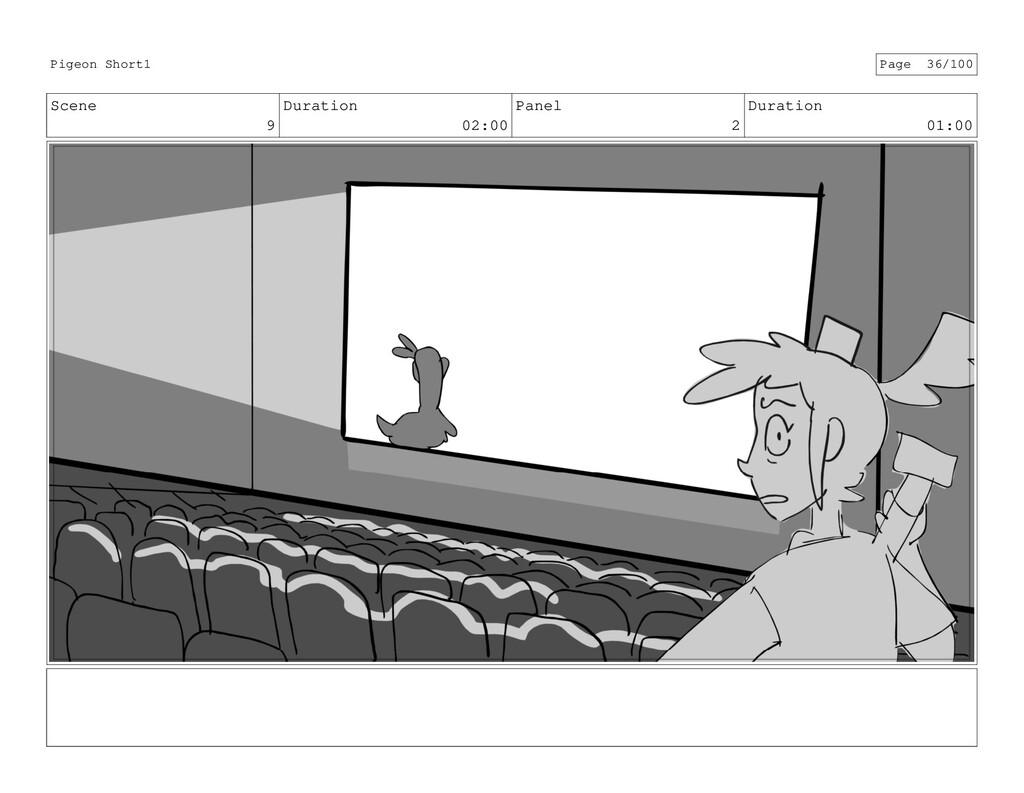 Scene 9 Duration 02:00 Panel 2 Duration 01:00 P...