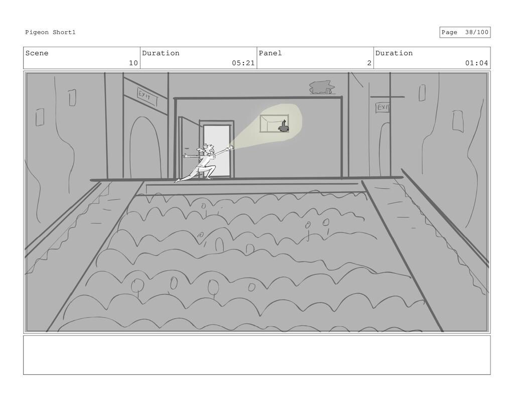 Scene 10 Duration 05:21 Panel 2 Duration 01:04 ...