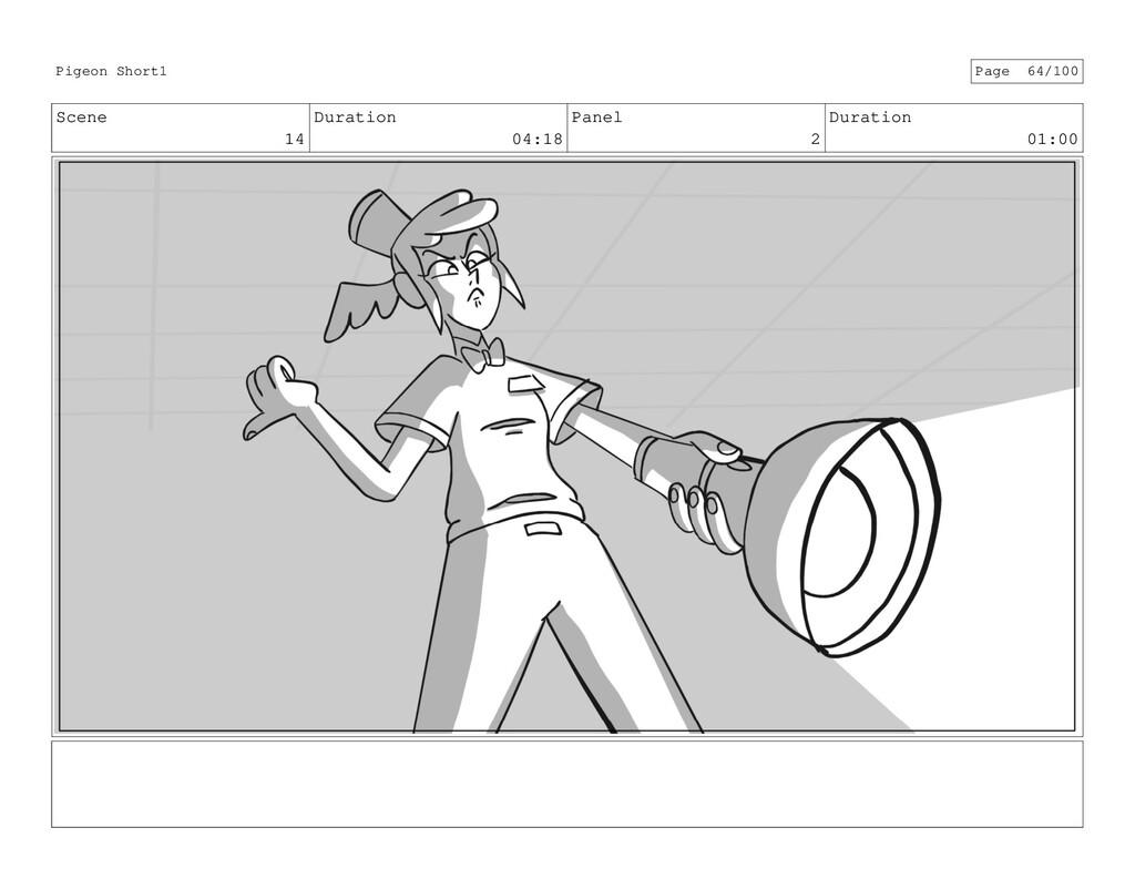 Scene 14 Duration 04:18 Panel 2 Duration 01:00 ...