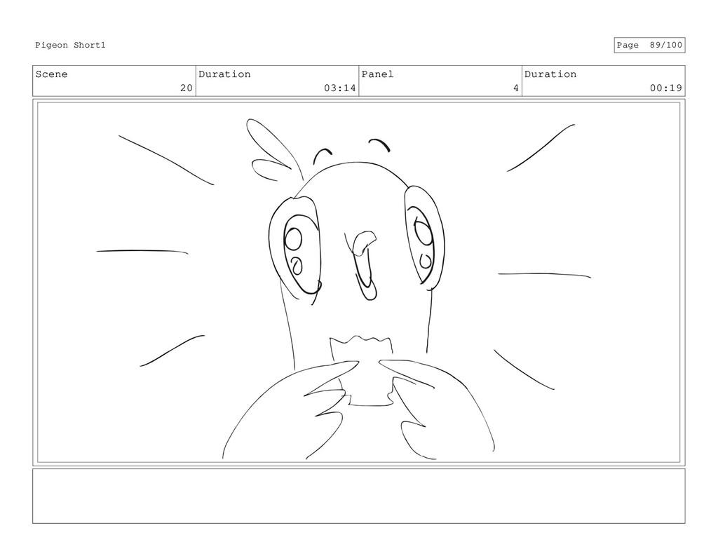 Scene 20 Duration 03:14 Panel 4 Duration 00:19 ...