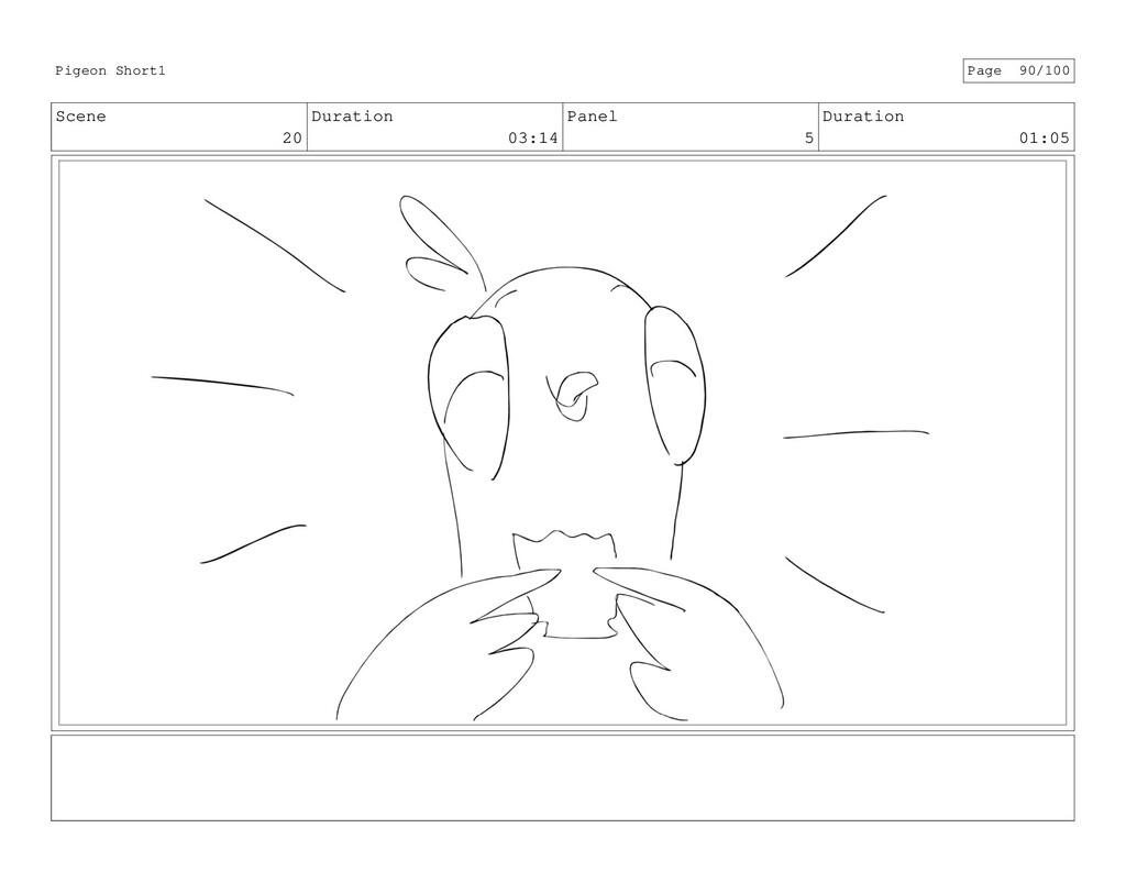 Scene 20 Duration 03:14 Panel 5 Duration 01:05 ...