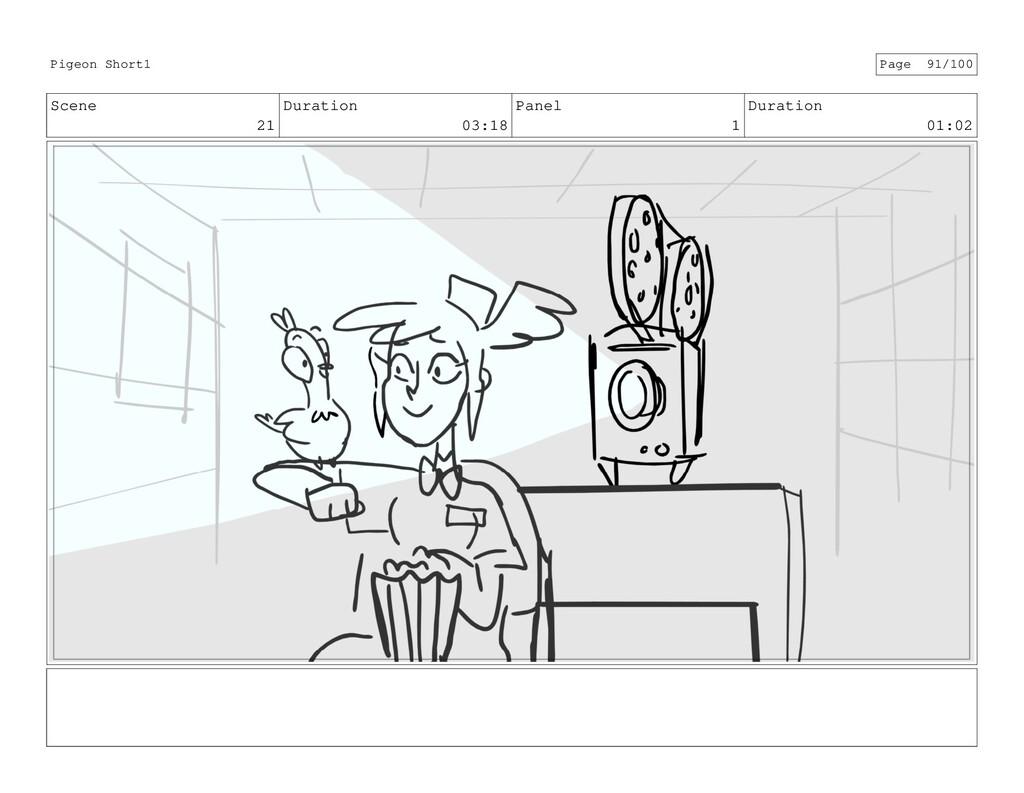 Scene 21 Duration 03:18 Panel 1 Duration 01:02 ...