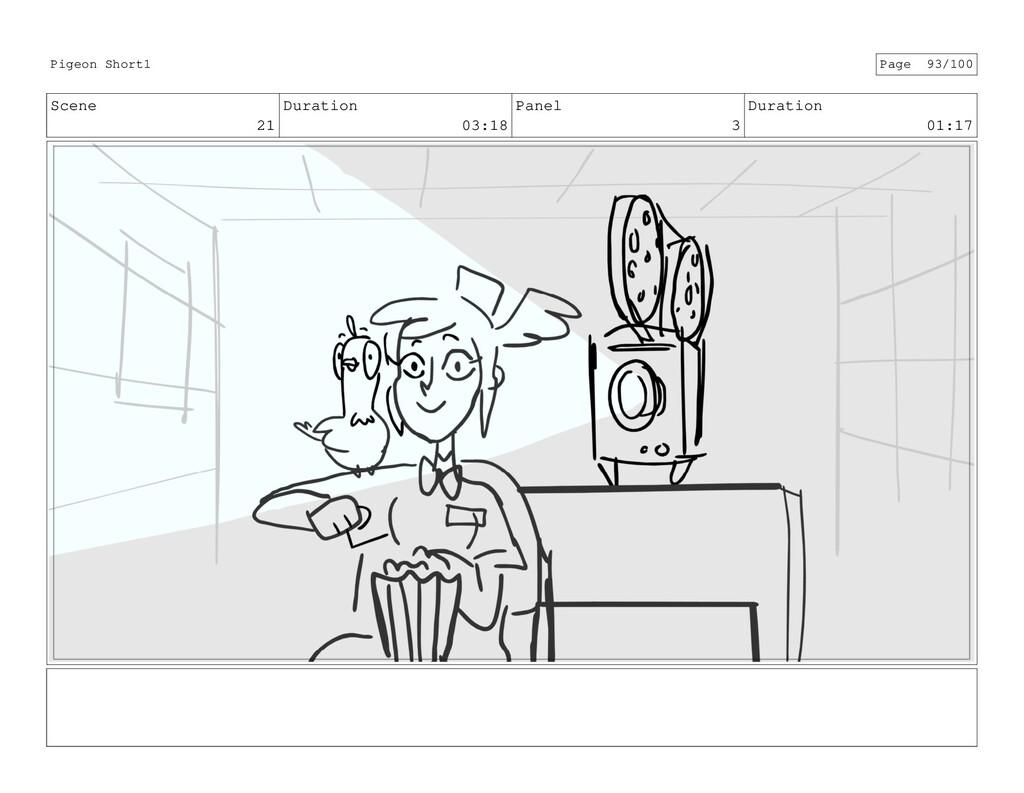 Scene 21 Duration 03:18 Panel 3 Duration 01:17 ...