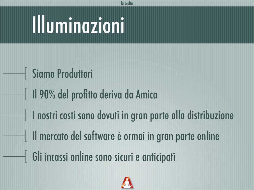 Illuminazioni Siamo Produttori Il 90% del profit...