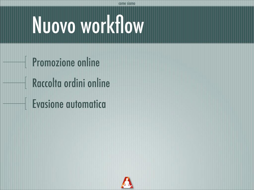 Nuovo workflow Promozione online Raccolta ordini...
