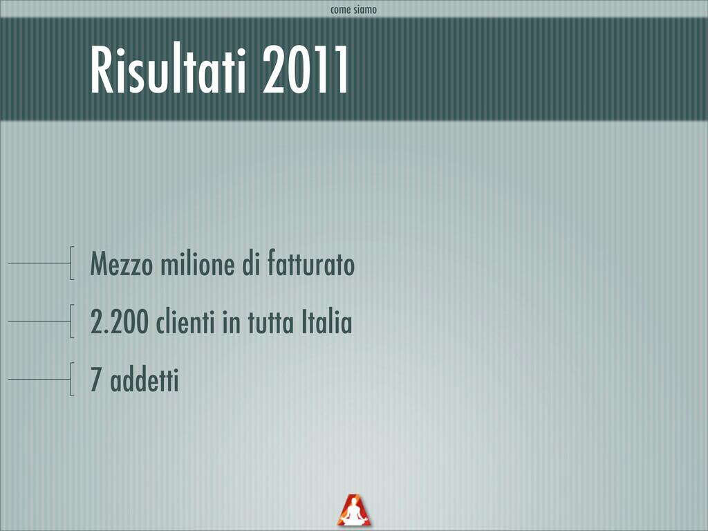 Risultati 2011 Mezzo milione di fatturato 2.200...
