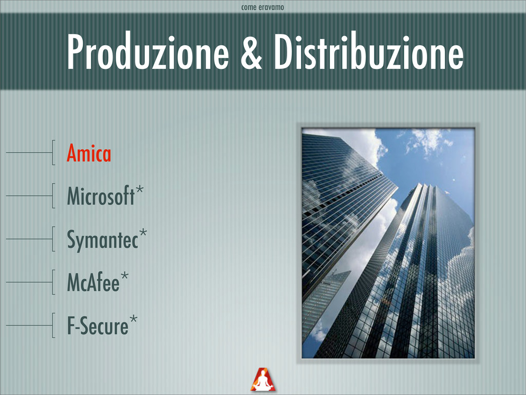 Produzione & Distribuzione Amica Microsoft* Sym...