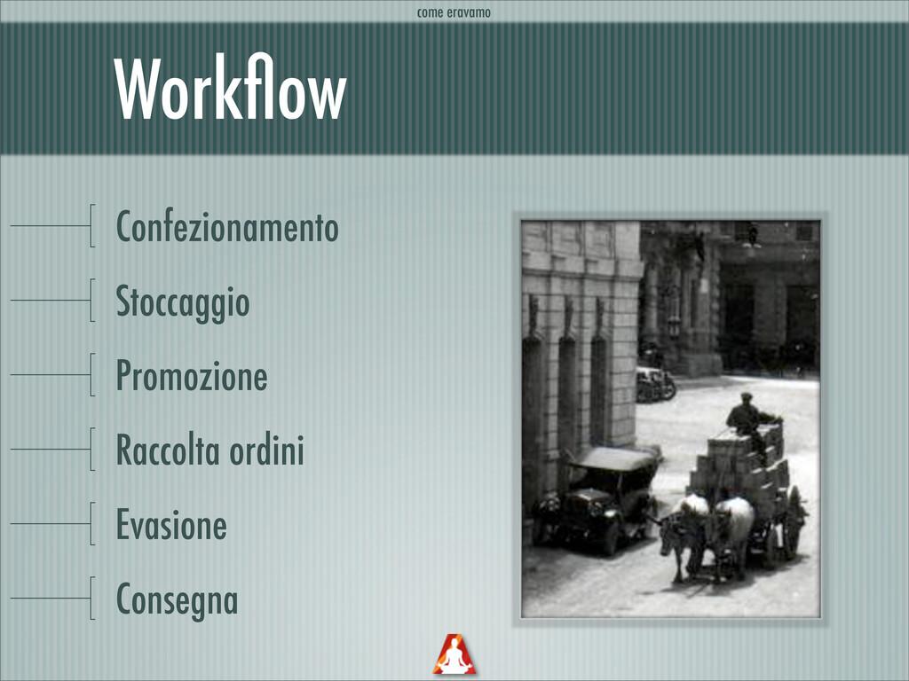 Workflow Confezionamento Stoccaggio Promozione R...
