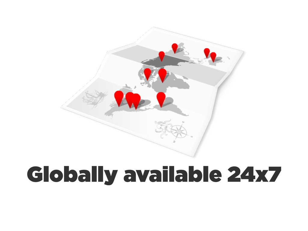 Globally available 24x7
